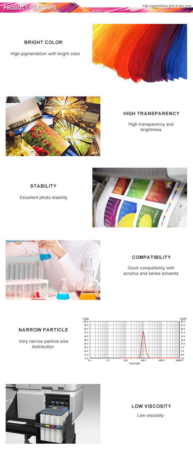 Waster based pigment inkjet dispersions