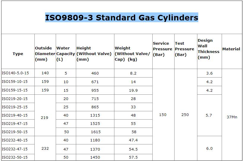 Kelas tinggi QualityEmpty Oksigen Silinder Harga