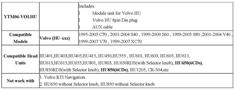 VOLHU Compatible list.jpg