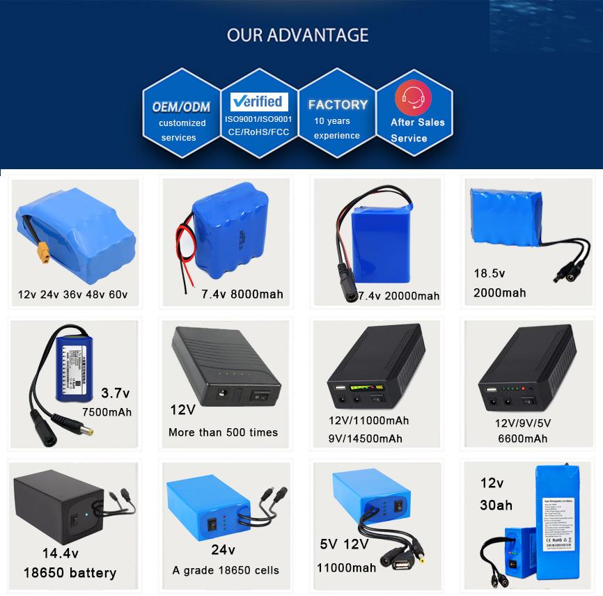 Personalizzato li-ion batteria 12v 24v 48v 60v 72v 4AH 10AH 20AH 30AH 40AH 36v batteria batteria bici elettrica