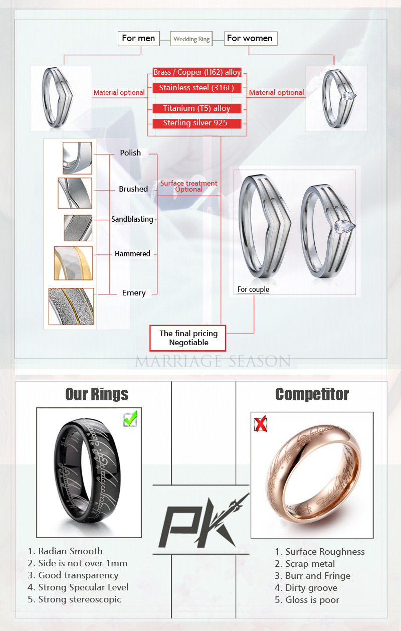 New style design crown ring wedding ring engagement rings for men and women