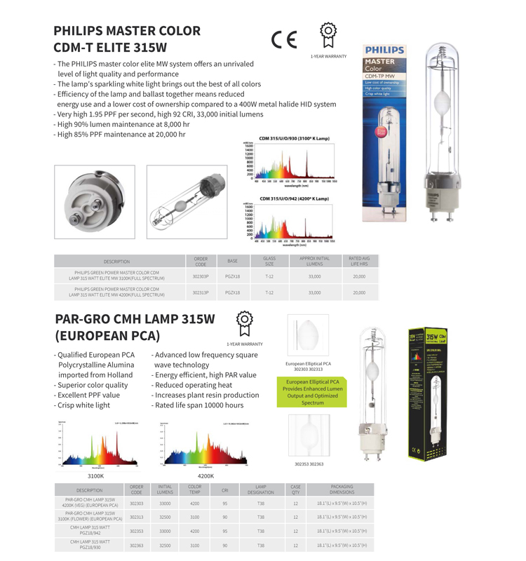 Superior Color Quality 315 watt CMH Lamp Bulb with 1-Year Warranty