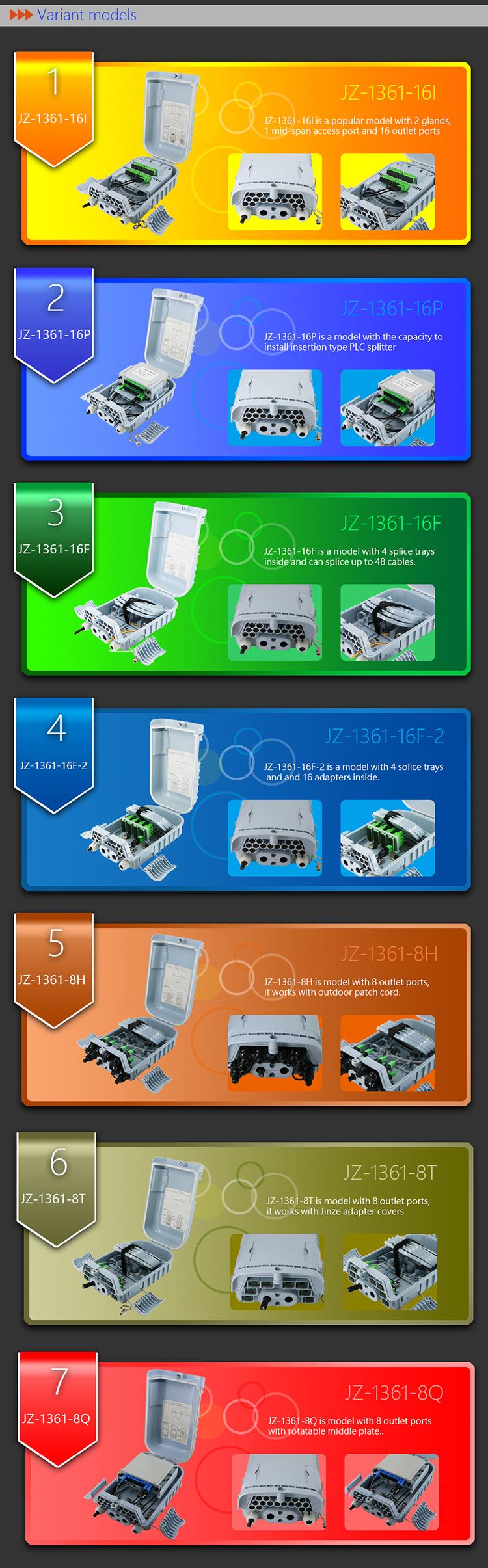 16 core PLC spliter CTO box FTB box