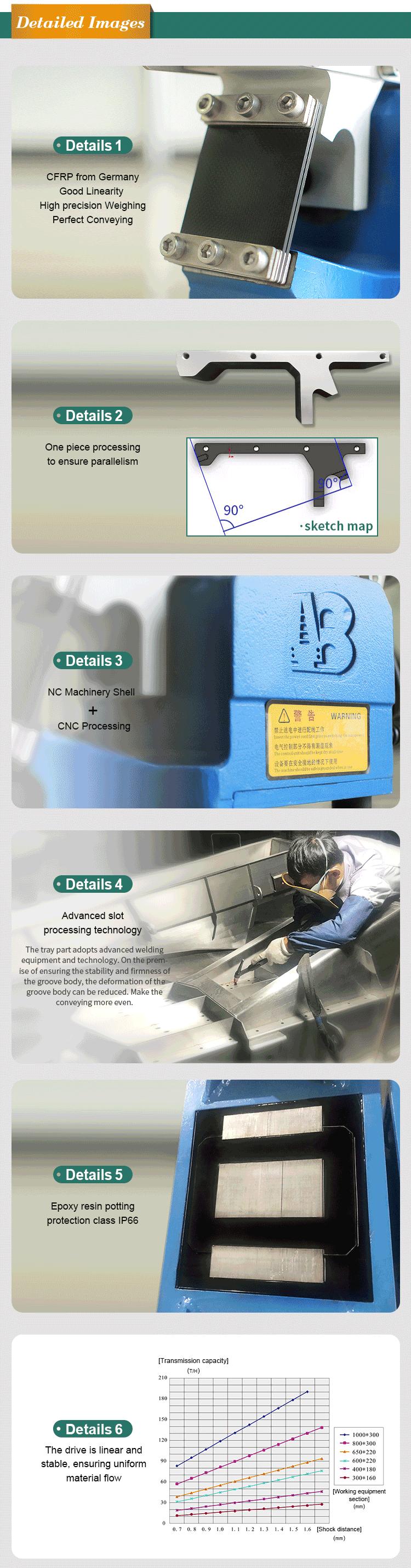 средно работен електромагнитен вибриращ фидер