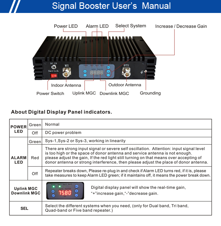 3,user's manual.jpg
