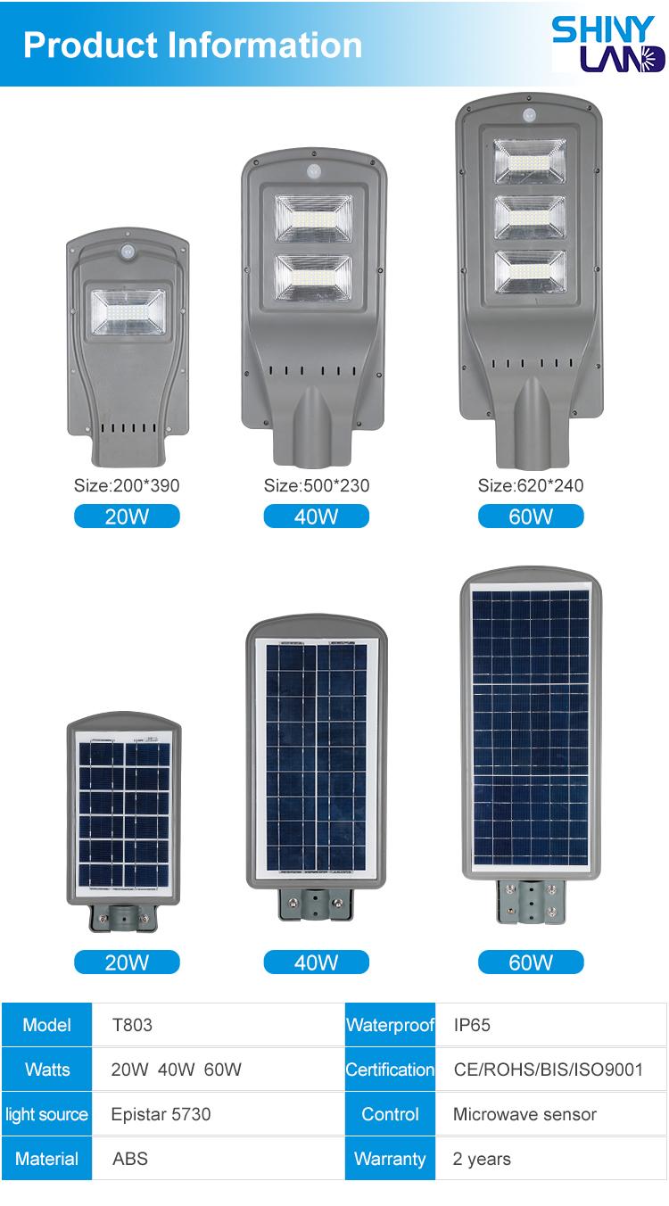 Sensor Gerak Terintegrasi All In One 20W 40W 60W Tahan Air IP65 Outdoor LED Surya Lampu Jalan