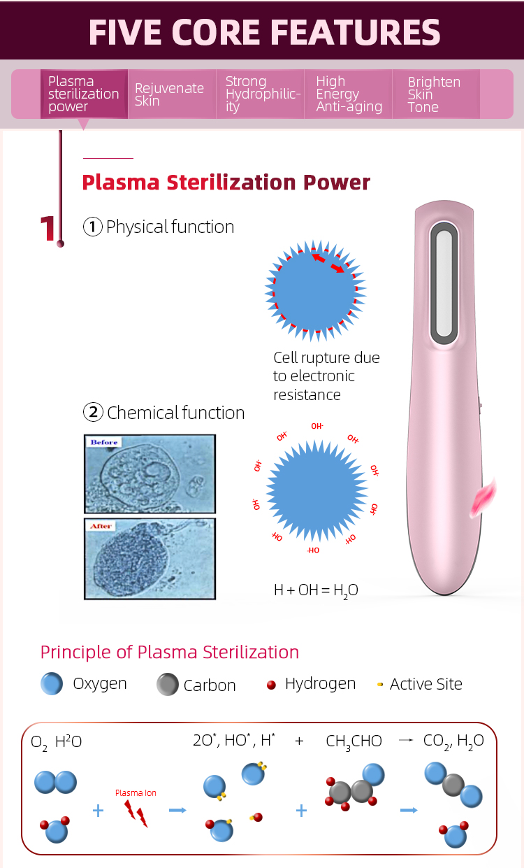 Newest 2019 Ion Binding Plasma Gel Filter Maker Acne Treatment Plama Machine Beauty