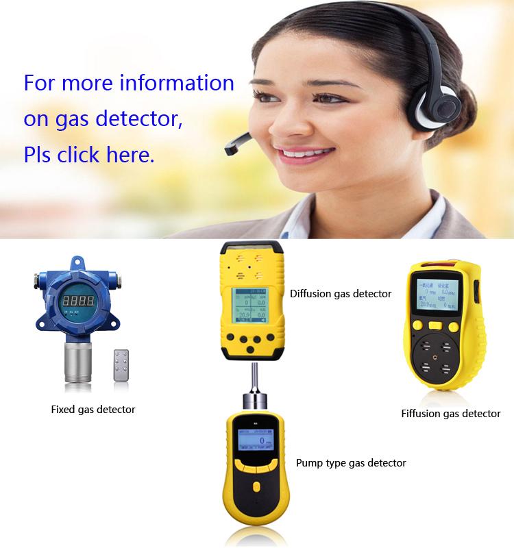 पोर्टेबल बहु गैसों o2 co2 गैस विश्लेषक