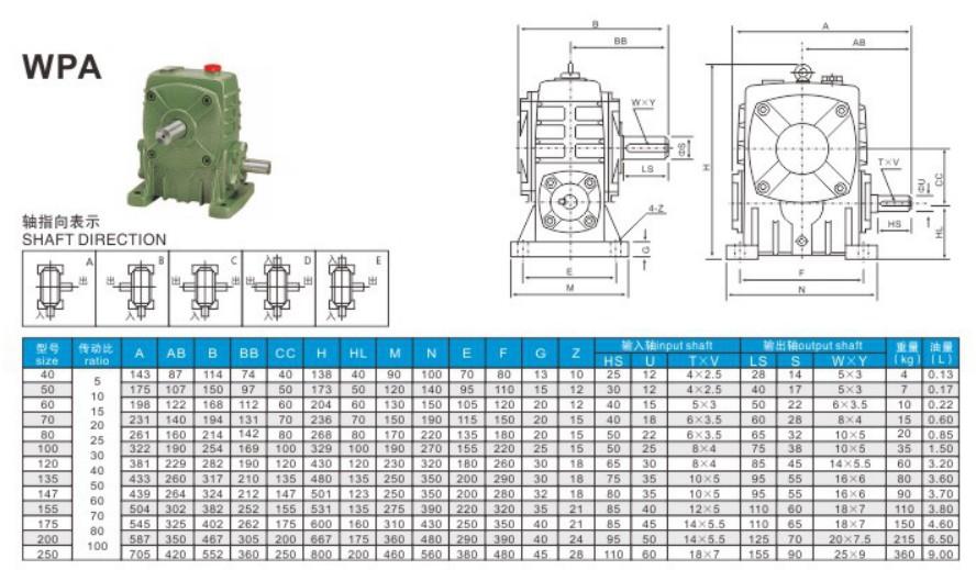 WPA واحد جهاز تخفيض السرعة السرعة الميكانيكية فاريتور خط نقل ضوء واجب علبة التروس الصغيرة W صندوق التروس