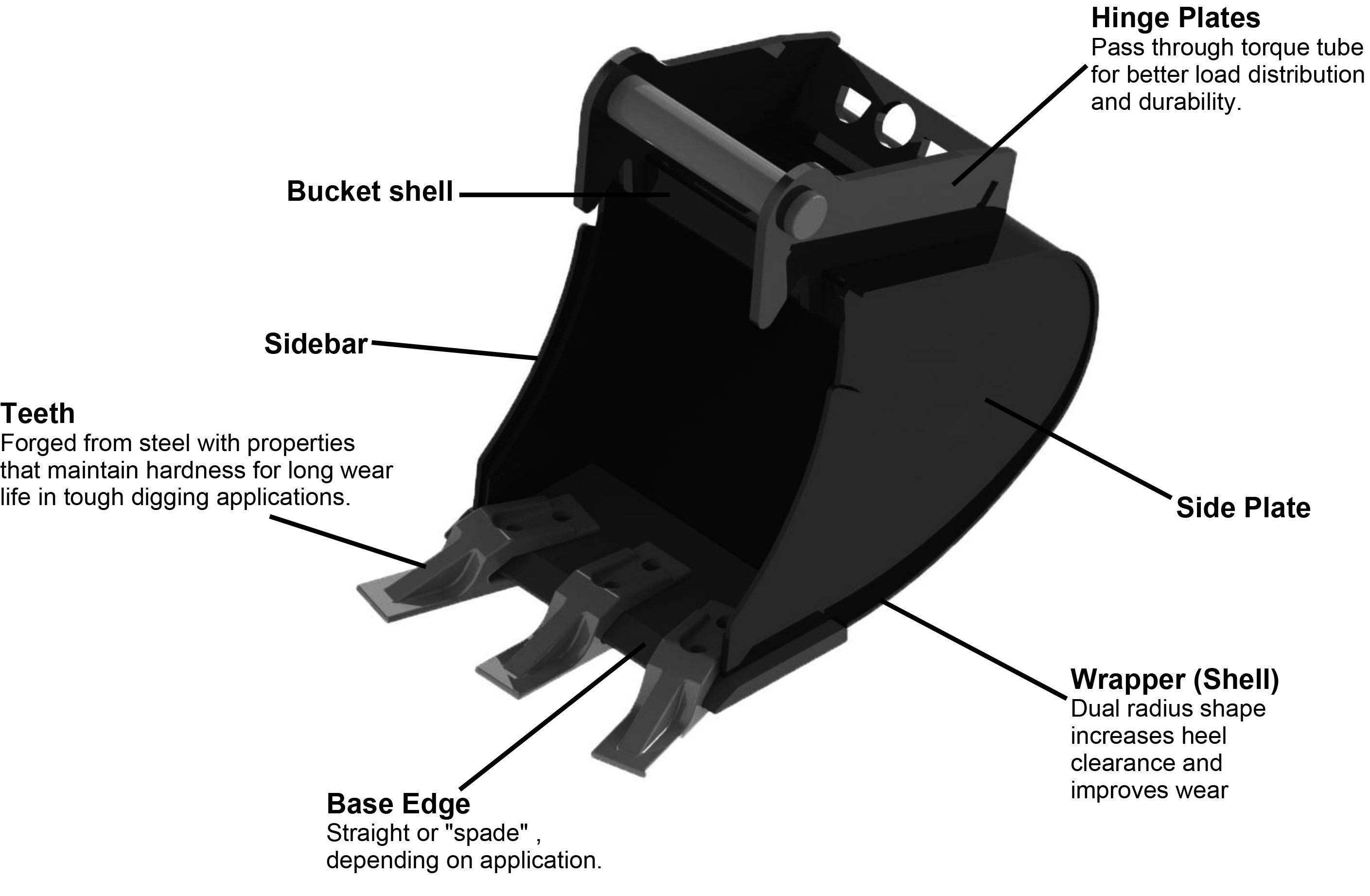 EX08 EX15 EX17 Mini bagger eimer für verkauf