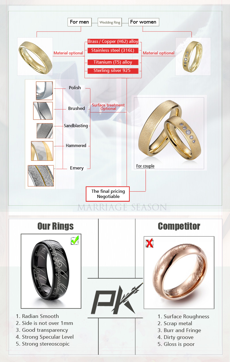 fashion 5mm high quality titanium plating gold couple wedding rings for men women