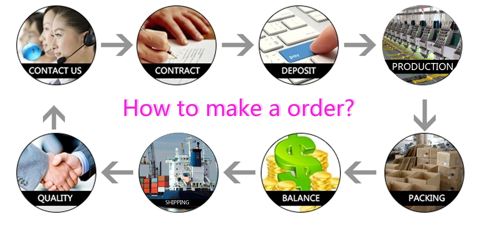 How to make a order1.jpg
