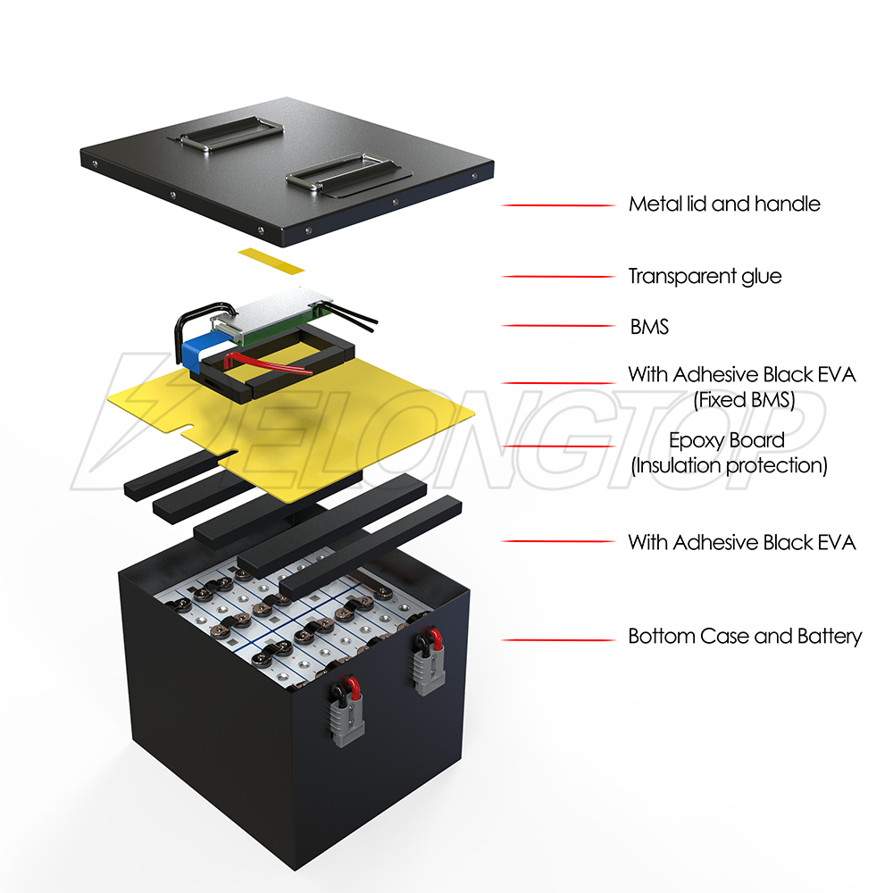 Solar Storage Rechargeable 48v Lithium Battery 50ah 100ah Batteries Lithium Lifepo4  Polymer Battery Pack