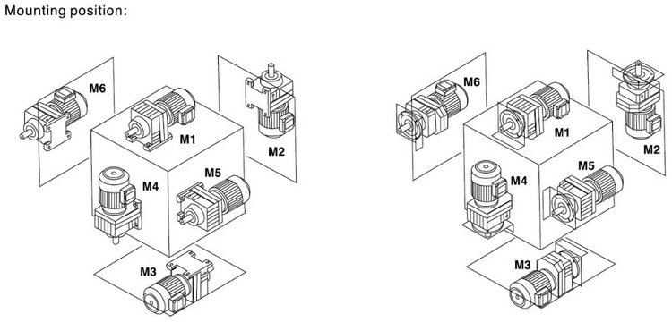 R3 Series Helical Gear Motor Coaxial Reducer Gearbox Gear Units for PP Plastic Machinery