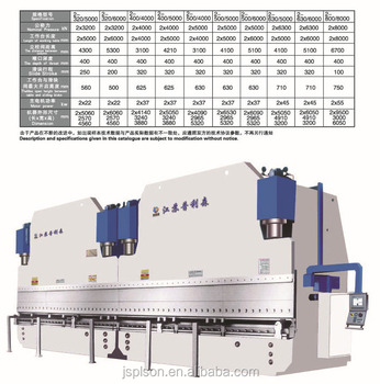 PLSON cnc hydraulic tandem press brake price for pole