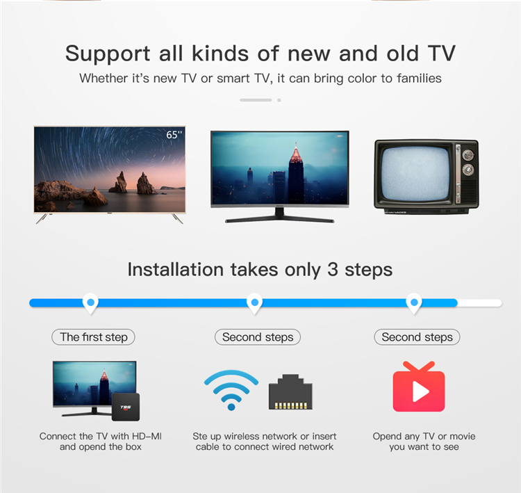 Neue T95super android 10.0 tv box T95 H3 ram 2gb rom 16gb android 10 ott tv box T95 super Allwinner h3 OEM Quad Core Set Top Box
