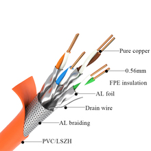 ethernet Cable 1000mhz network sftp cable lszh cat7 22AWG 23AWG CAT8  cat 7  shielded outdoor 1000FT lan cat 8 cable