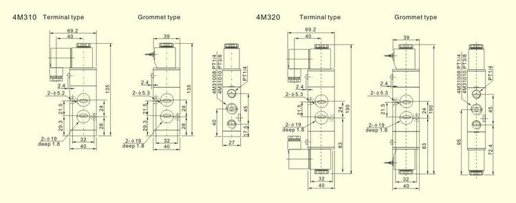 COVNA 4M310 Explosion-proof Coil 5-Weg 2 Position Air Control Ventil