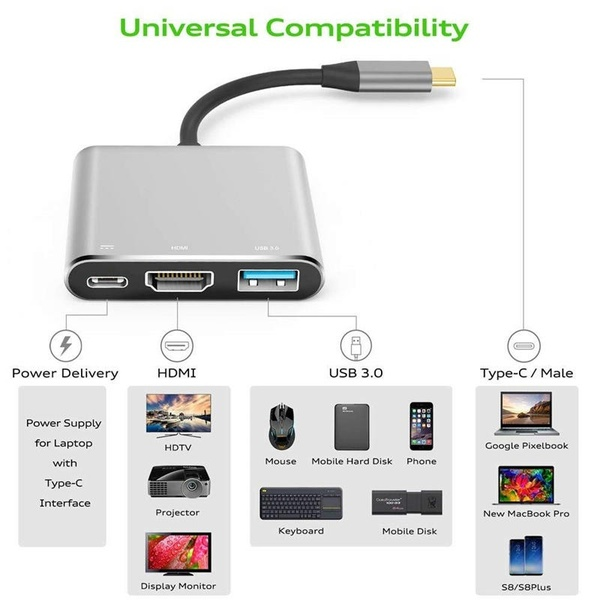 USB Type C HDMI Hub Adapter 1080P/4K USB-C to HDMI Converter Cable with 3.1 USB Charging Port for MacBook iPad Air iPhone
