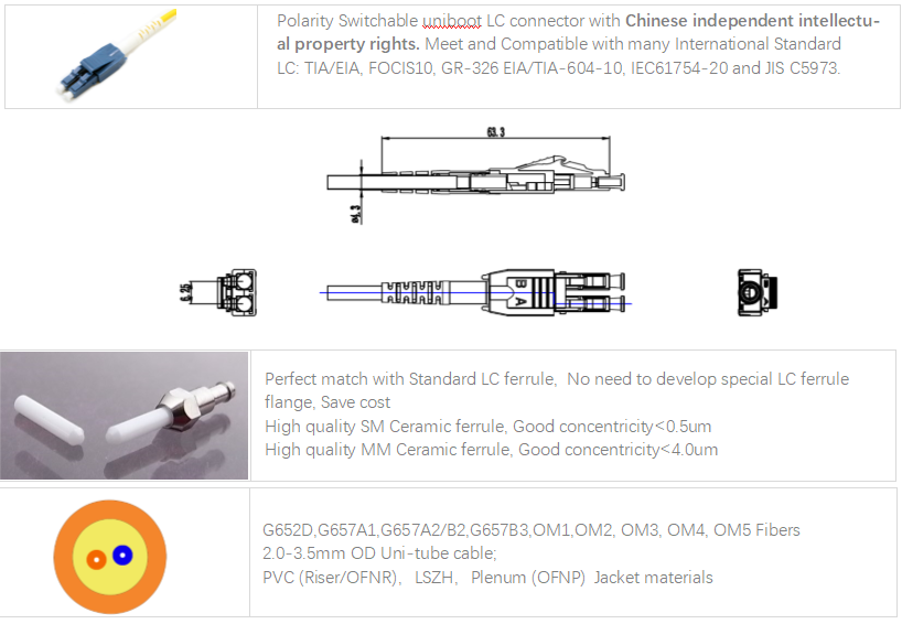 Uniboot LC - Uniboot LC Duplex Fiber Patch Cable V2 available forSingle Mode / OM1 / OM2 / OM3 with 3.0mm cable
