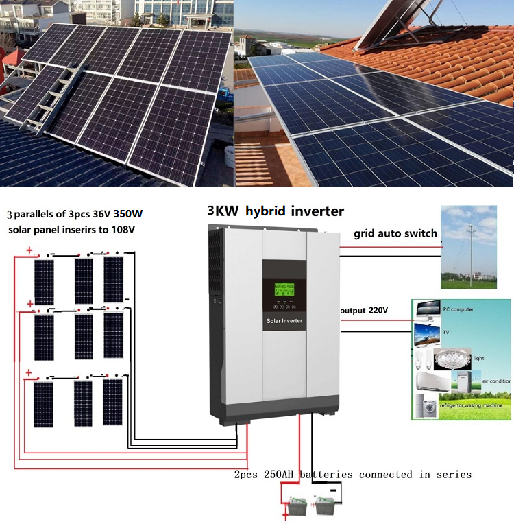 3kw solar.png