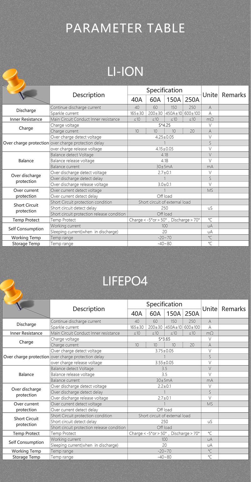 デイリー BMS リチウムイオン、 LiFePO4 12v 、 36v 、 48v 、 60v 、 72v 、 96v 、 108v 10a 、 30a 、 60a 、 80a 、 100a 、 250a 防水 PCM/PCBA バランス