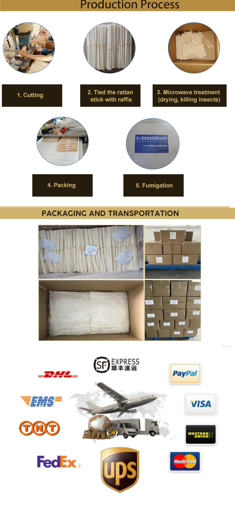 Welcome To Get FREE SAMPLE To Test Reed Diffuser Packaging