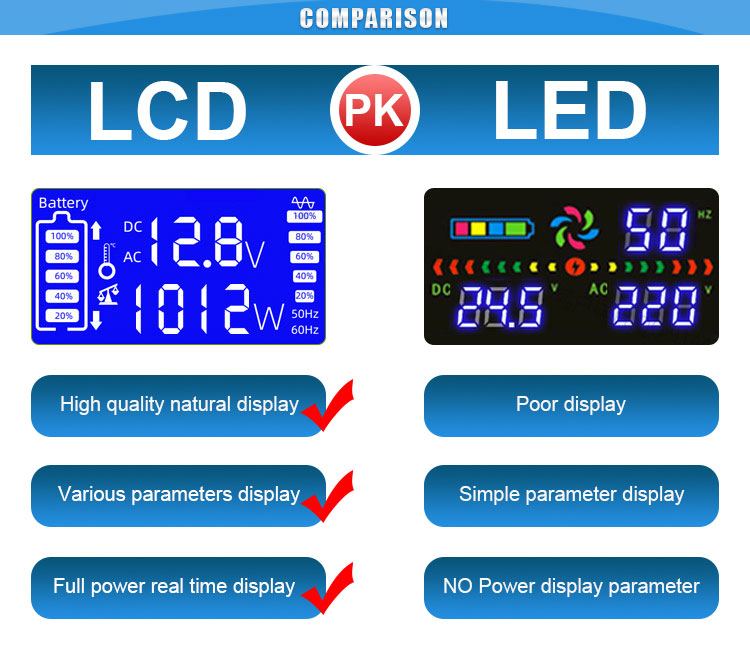 LCD Display 24 volt inverter pure sine wave 110vac 1000W