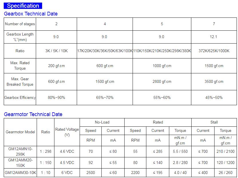 90 Graden Versnellingsbak N20 5 V Micro Dc Wormwiel Motor N20 Motorreductor Met Worm Versnellingsbak 6 V 12 V Worm Motorreductor