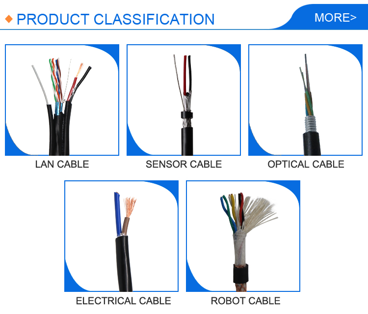 Hot Selling China factory Single Core Electronic H07V-U 1.5mm2 BV cable