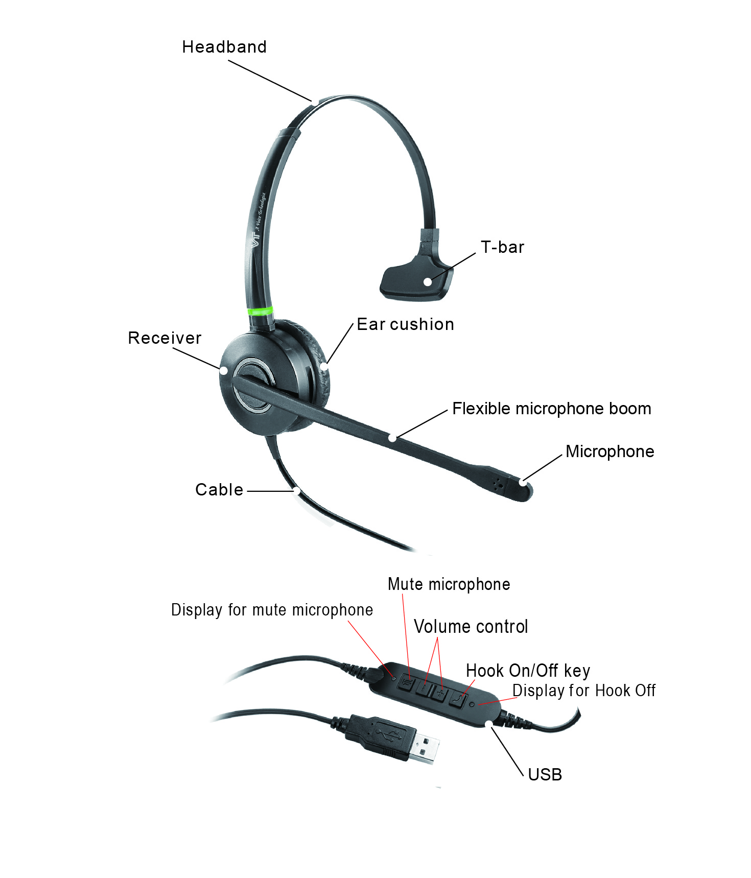 Call Center Computer USB Headset with  Noise Cancelling Microphone