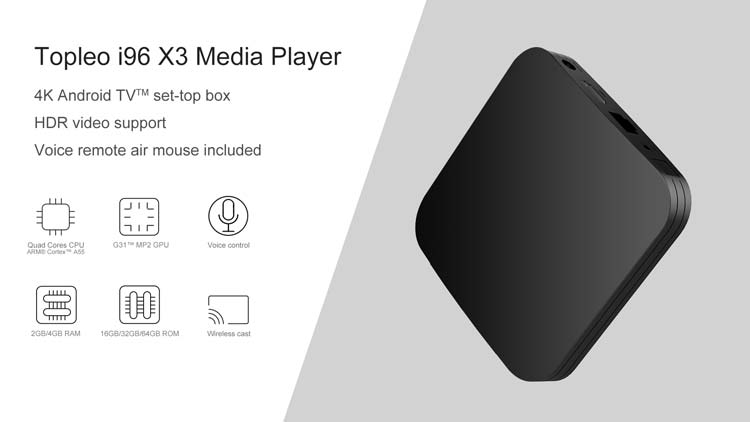 Top Quality i96X3 Amlogic S905X3 4gb ram 64gb rom cable TV android 9.0 tv set top box