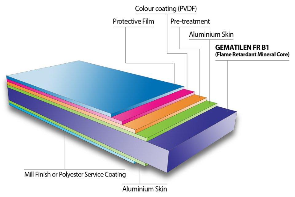 CMT hpl 공장 페놀 컴팩트 외벽 패널, 알루미늄 복합 패널 벽 클래딩 외부 사용