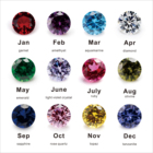 Cubic Zircon Birthday Gemstone Colorful Round Cubic Zircon Stone Loose Rhinestone CZ Gemstone Manufacturer Stone Lab Create Gem