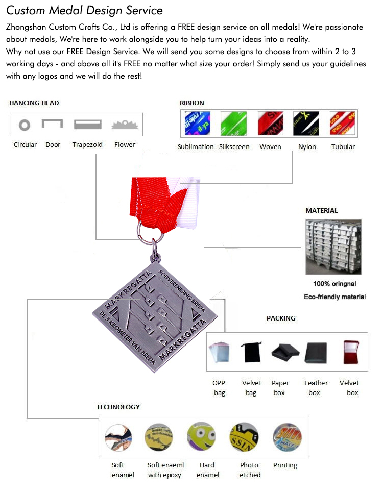 Factory custom designed your own blank metal zinc alloy 3D marathon running finisher reward sports medal