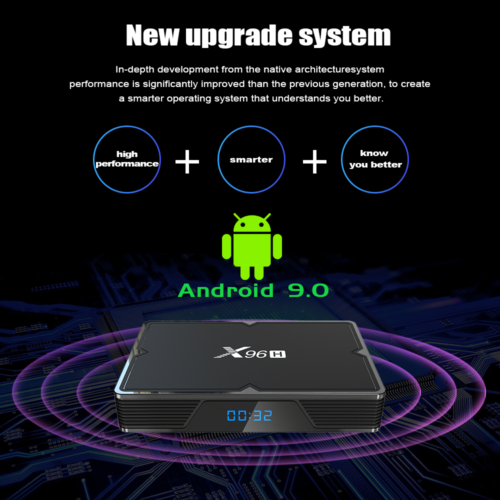 Download User Manual For Android TV Box OTT TV Box TV Box 2gb 16gb X96H