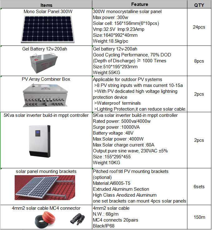 10kw solar panel system.png