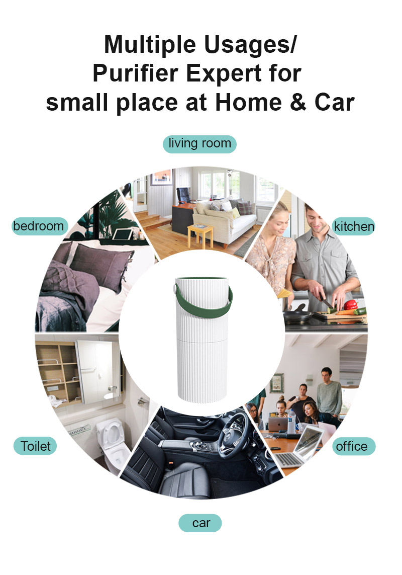 Compact Portable HEPA Air purifier Home Air Cleaner Filter for Allergies Dust Smoke Pets dander Odor Car