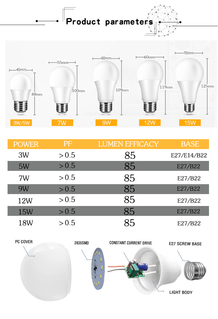 China tema caliente al por mayor A60 3W 5W 7W 9W 12W 15W 18W led Bombilla e27 b22 E14 material SKD
