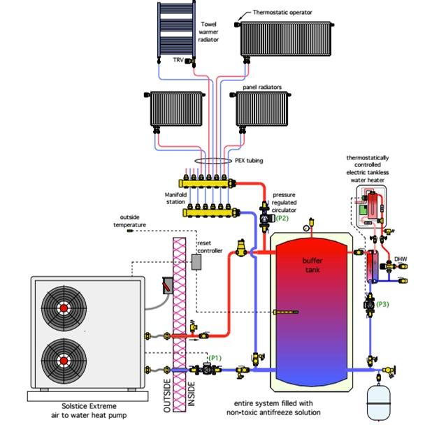 14KW 16KW 18KW 20KW 22KW Bomba de Calor Inverter Pompe a Chaleur Air to Water Heat Pump Warmepumpe