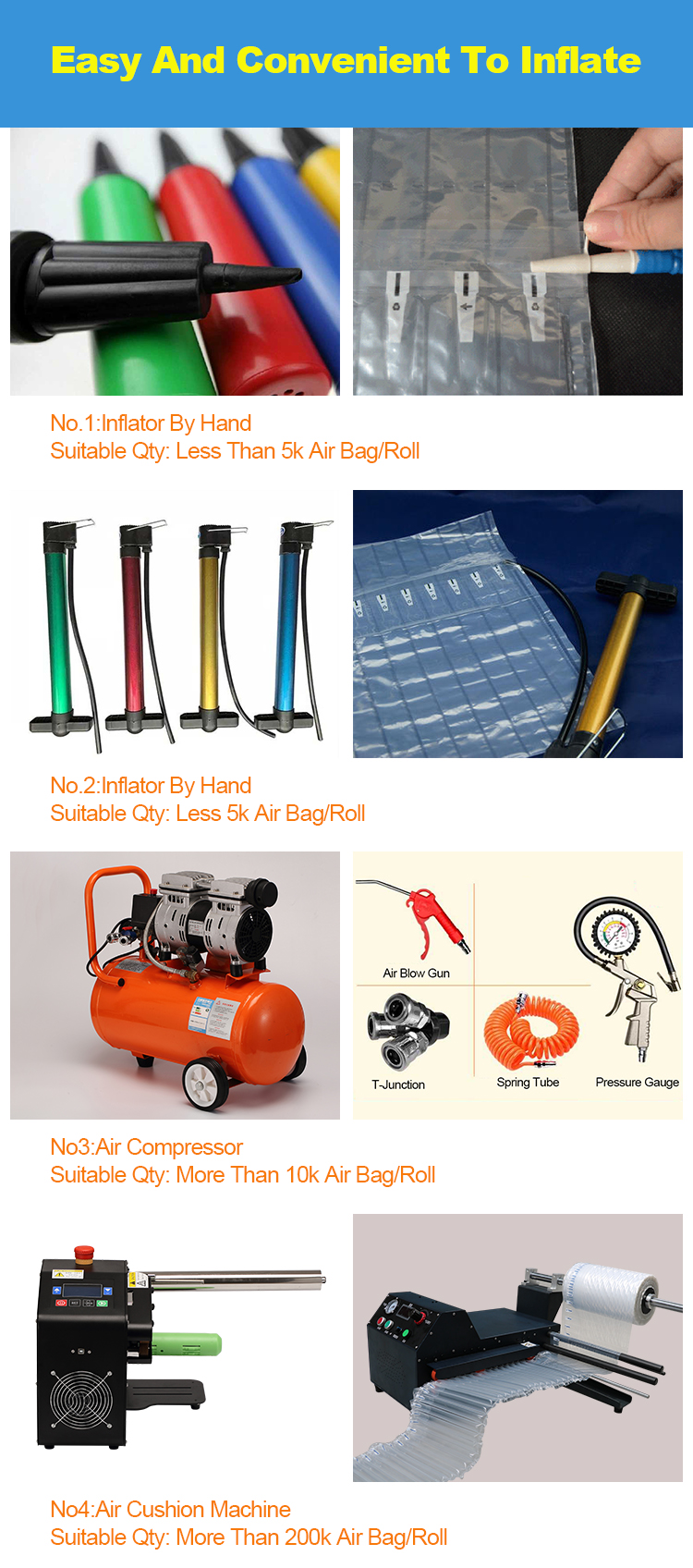 ダンネージエアバッグバブルメーラーバッグカスタムボトルプロテクター空気包装袋 Oem 中国