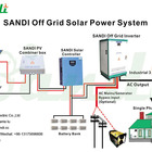 Solar System For Solar Generator New Energy Off Grid 5kw 10kw 15kw 220v Solar Generating Electricity System For Home