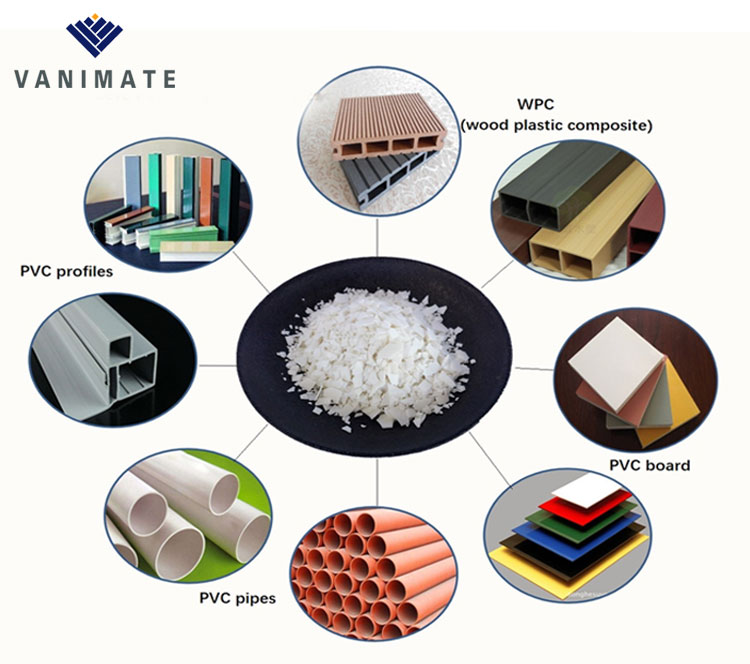 pvc impact modifier or pvc processing aids / acrylic copolymer for pvc