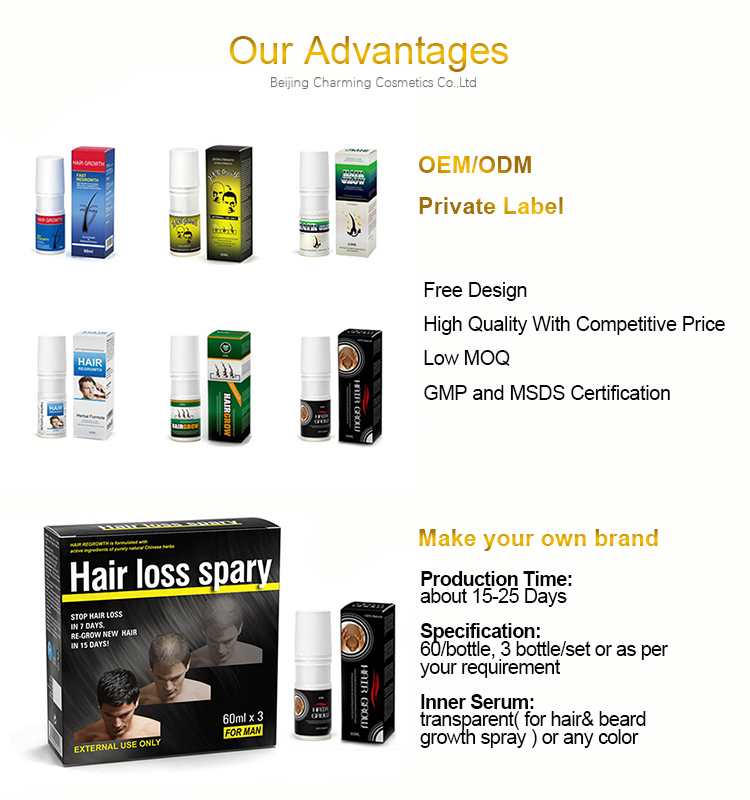 Top 10 hair loss treatment private label hair products for natural hair regrowth