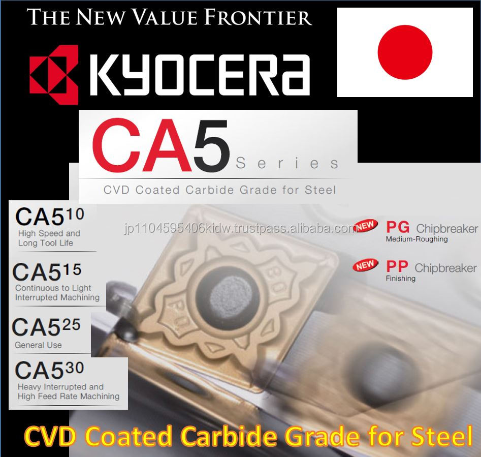 Famous brands low MOQ Kyocera CNC turning parts CA5 Series with excellent performance