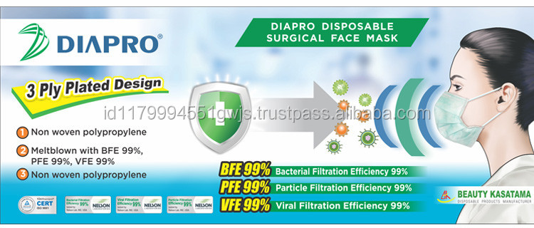 bfe pfe surgical face mask