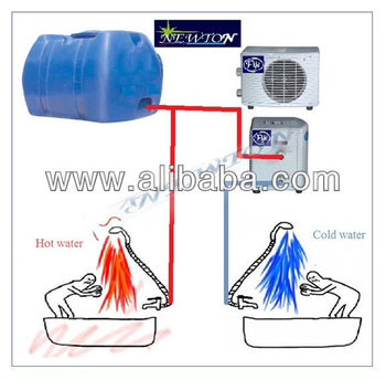 Water Cooling System Uae Buy Water Tanks Cooling System
