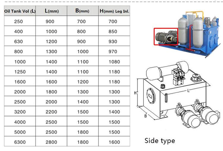 Hydraulic Power Station Hydraulic Pump Station Hydraulic Car Lift