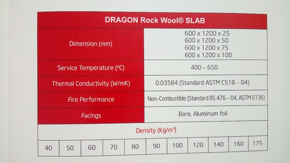 Dragon rock wool slab density 40 kg m3 thickness 50mm for Mineral wool density
