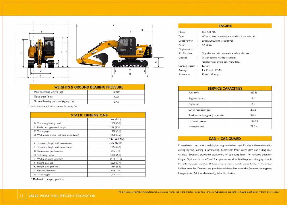 Jcb Js 120 Hydraulic Excavator